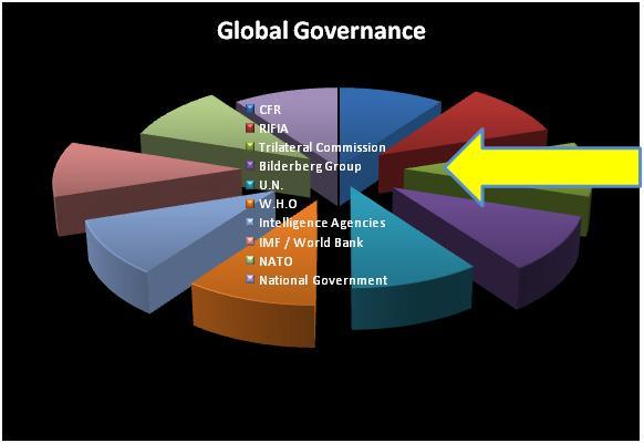 global-govmt