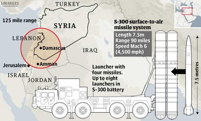 Syria-missile-range